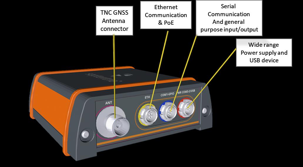 AsteRx SB septentrio GNSS receiver rear panel
