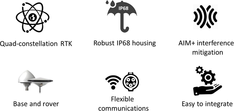AsteRx SB septentrio GNSS receiver