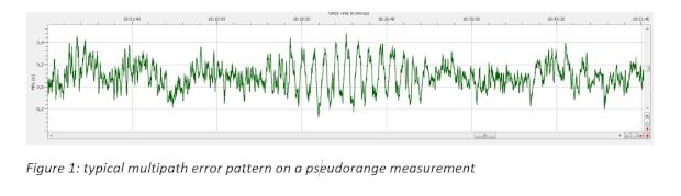 APME+ multipath error pattern on a pseudorange measurement