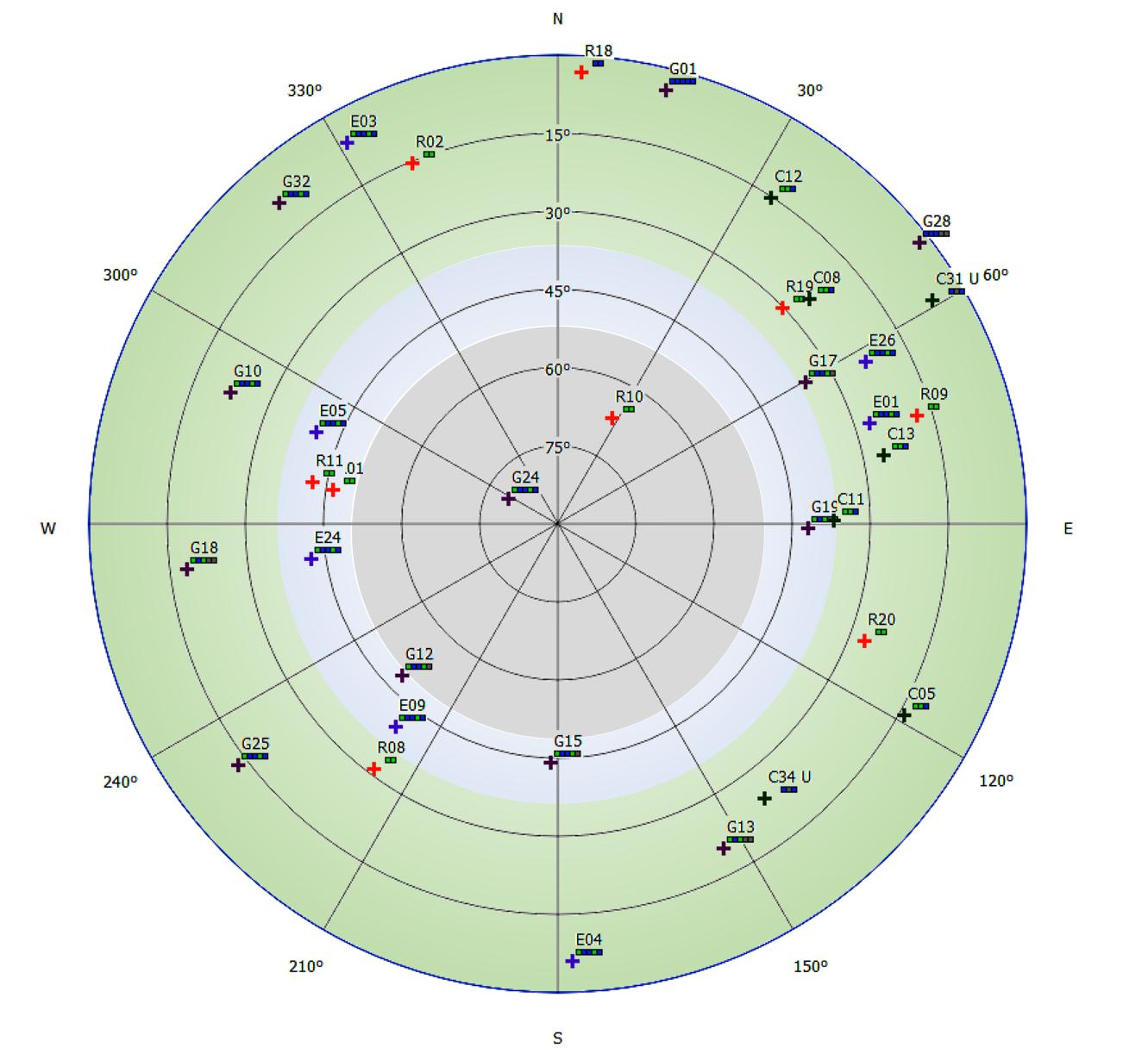 RTK availability BeiDou Galileo GNSS RTK NR3 NR2 APS3G AsteRx