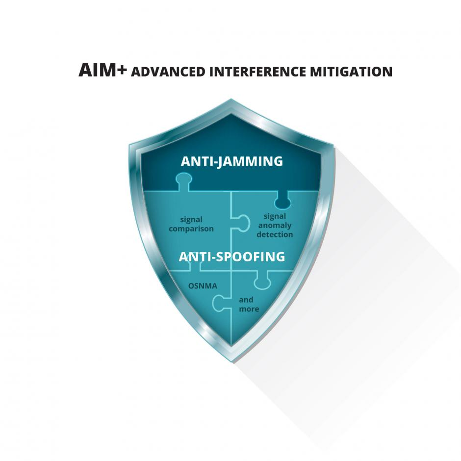 Septentrio-Inteference-Mitigation-AIM+