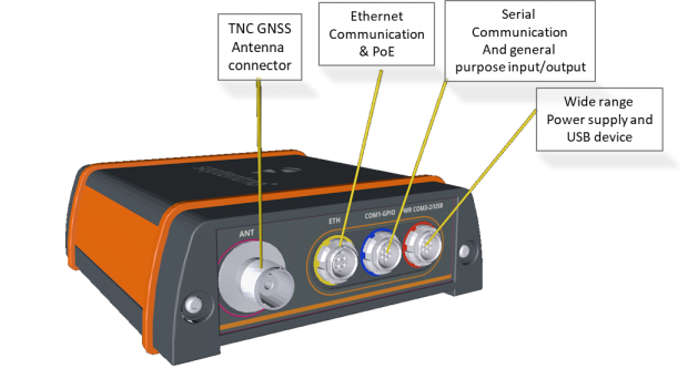 AsteRx SB septentrio GNSS receiver rear panel