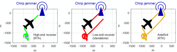 chirp_jammer_RF_interference
